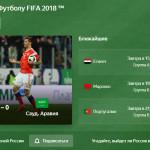 Чемпионат мира по футболу на Яндексе