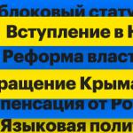 На Украине отчитались о нарушениях в «день тишины» перед выборами