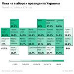 «Зеленский поймал волну»: иностранные СМИ о выборах на Украине