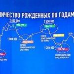 CNBC сообщил о неспособности России сделать более 60 ракет «Авангард»