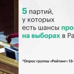 Саакашвили заявил о снятии своей партии с выборов в Раду
