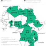 Россия включилась в борьбу за Африку