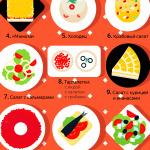 Пятнадцать килотонн салатов